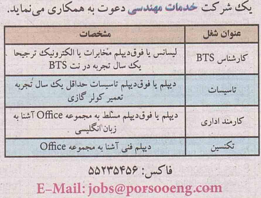 omran استخدام یک شرکت خدمات مهندسی در تهران