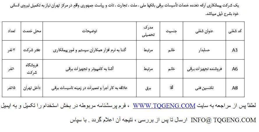 teknesian استخدام تکنسین در یک شرکت پیمانکاری در تهران