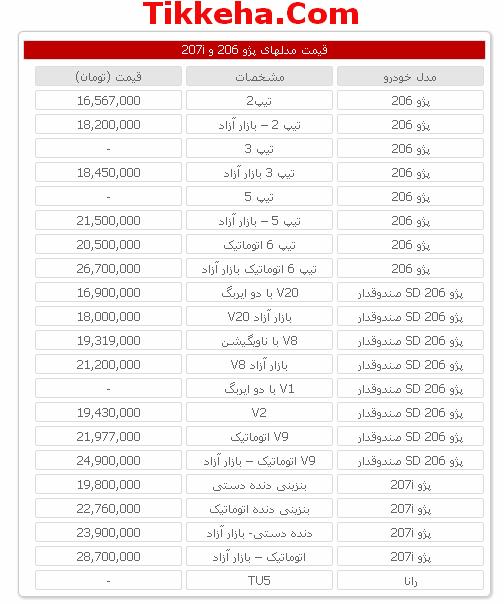 قیمت خرید ماشین های فرسوده