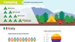 اینفوگرافیک: گوگل از تفریحات تابستانی شما باخبر است و آن را با جهانیان به اشتراک میگذارد