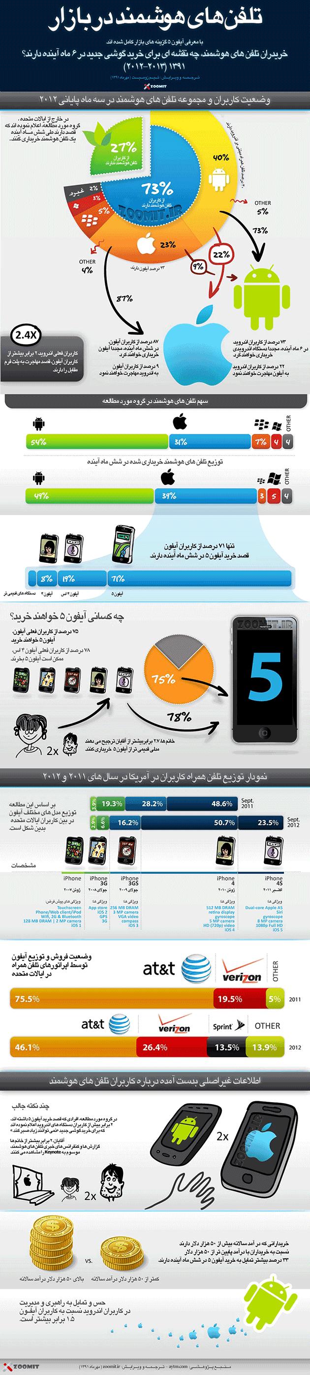 Edited-Smartphones-png8