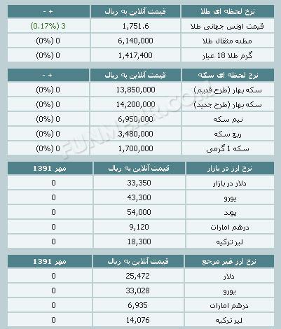قیمت طلا و سکه و نرخ ارز ۲۶ مهر ۹۱