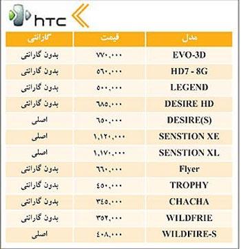 جدیدترین قیمت گوشی های همراه + جدول