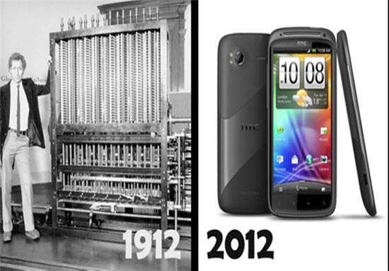 مقایسه تصویری جالب یک قرن پیش با امروز!