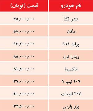 قیمت خودرو امروز ۳۰ مهر ۹۱