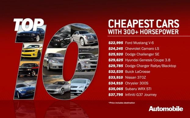 ارزان ترین خودروها با قدرت حداقل ۳۰۰ اسب بخار
