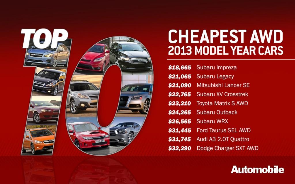 فهرستی از ارزان ترین خودروهای AWD