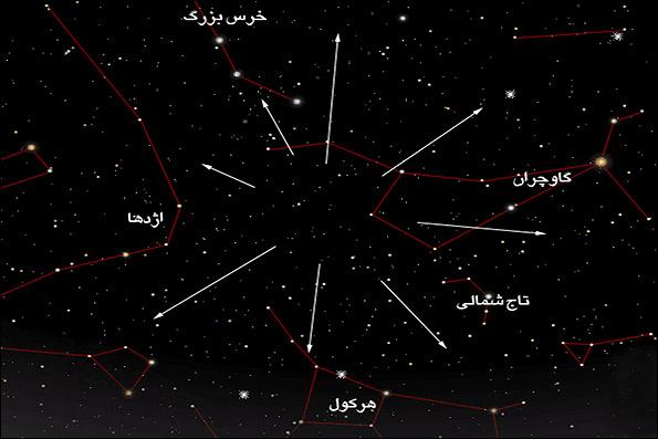 اوج باران شهابی ربعی در آسمان فردا/ حضور ماه در کنار شهابها