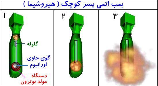 نحوه منفجر شدن بمب اتم! + عکس