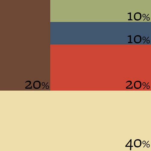 ترکیب رنگ دکوراسیون : قهوه ای ، قرمز و آبی - جديدترين ...