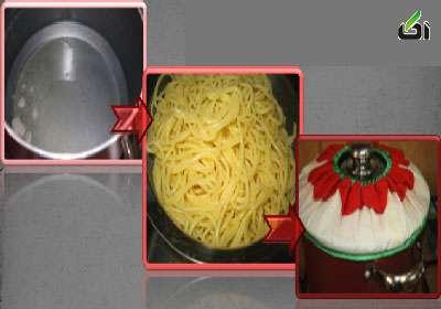ماکارونی با گوشت قلقلی, آشپزی, طرز تهیه
