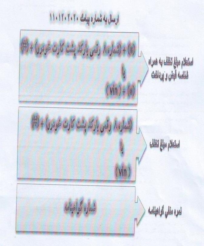 شماره پیامک استعلام خلافی خودرو