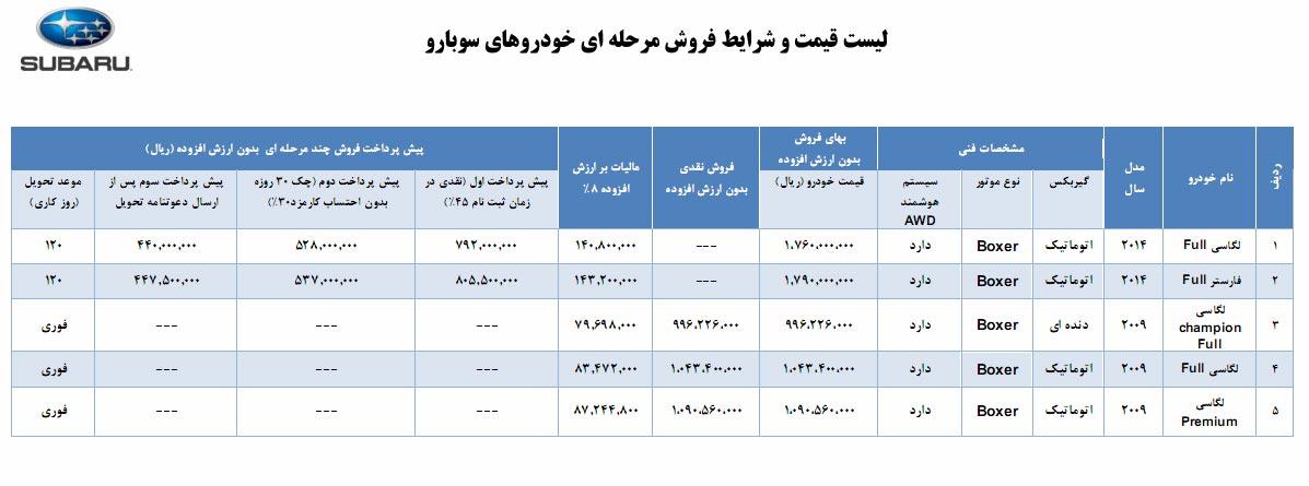 پیش فروش محصولات سوبارو در ایران آغاز شد + لیست قیمتها