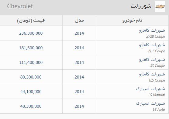 49328 638 قیمت باورنکردنی خودرو در منطقه آزاد اروند /جدول