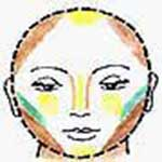 آموزش آرایش ترمیمی برای انواع صورتها