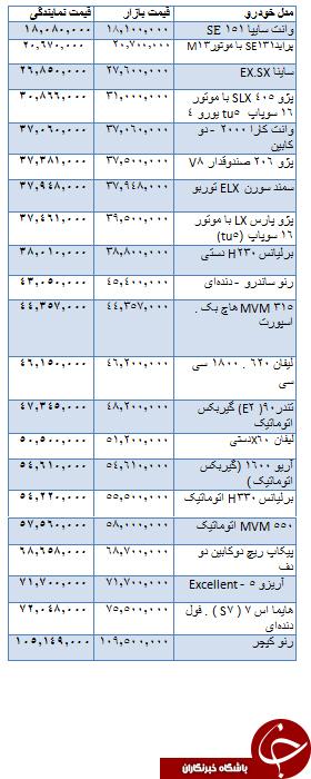 قیمت خودروهای داخلی در 06 مرداد /جدول