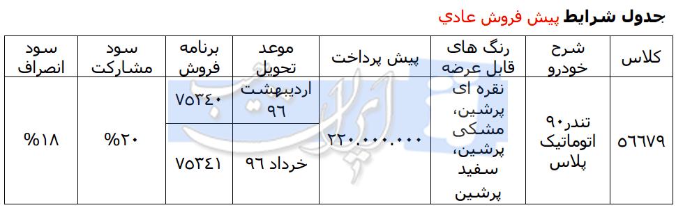شرایط فروش نقدی و اقساطی محصولات ایران خودرو