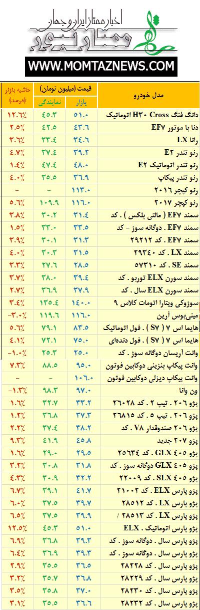 شرایط فروش اقساطی محصولات ایران خودرو