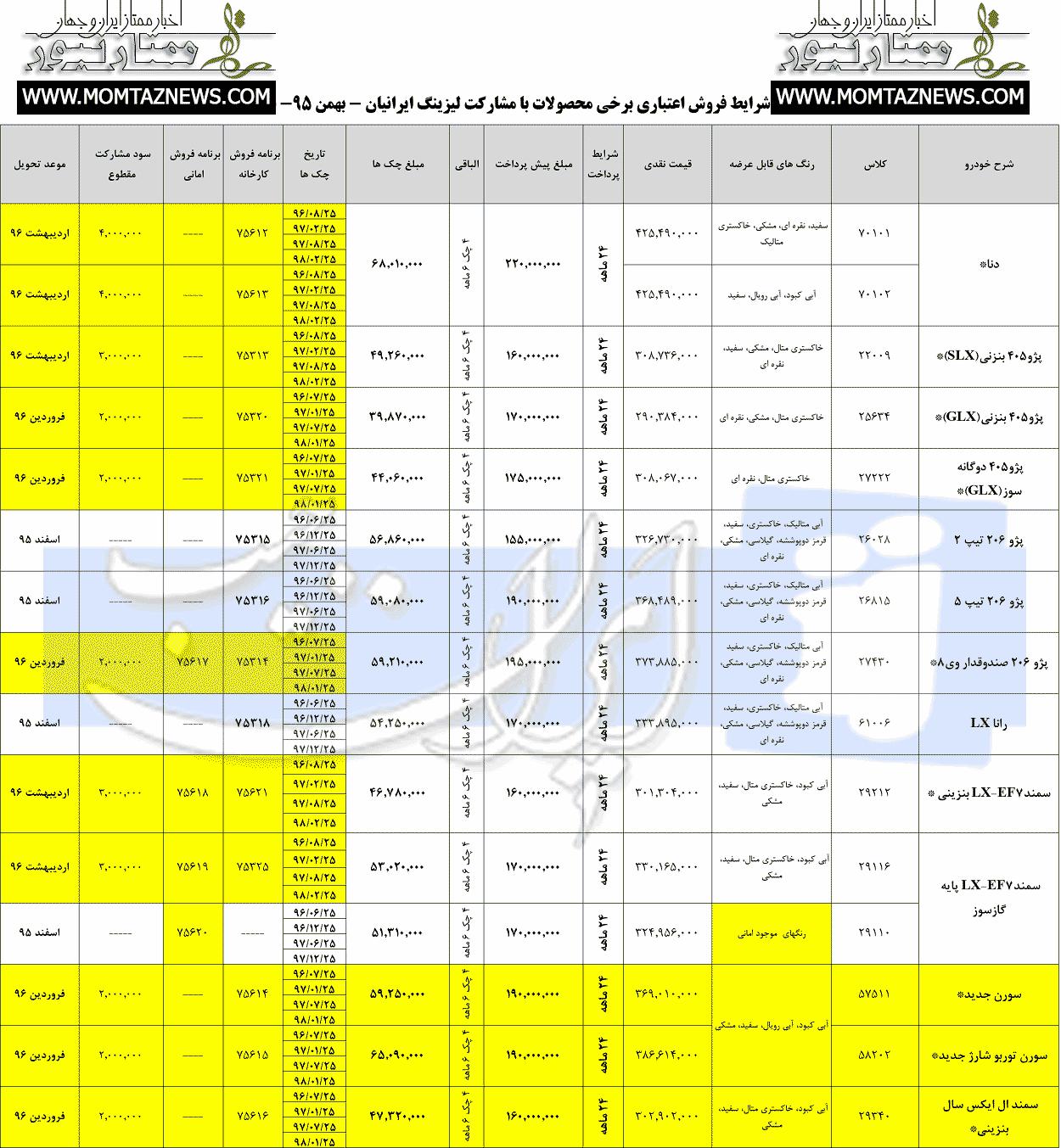 شرایط فروش نقدی و اقساطی محصولات ایران خودرو بهمن 95