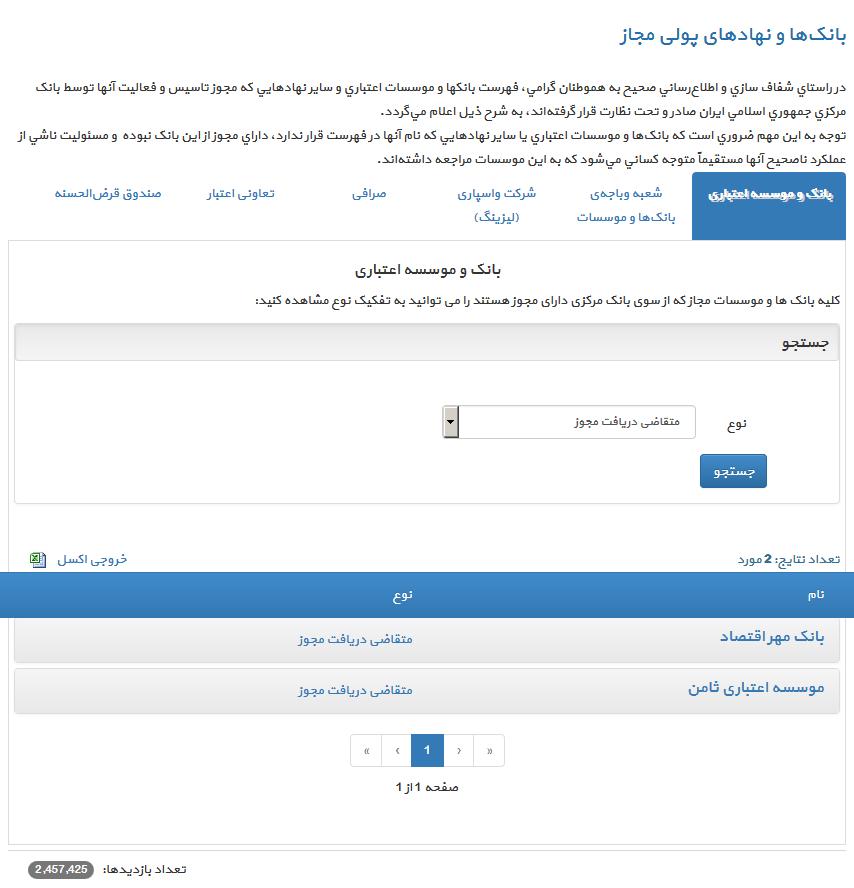 بانک مهر اقتصاد و موسسه ثامن در کنار نام بانکهای مجاز بانک مرکزی