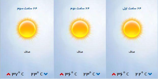 آب و هوای مازندران در روز های آینده