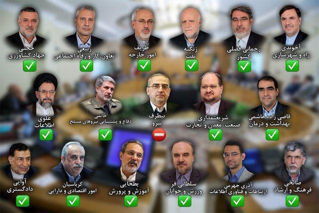 اسامی وزیران روحانی