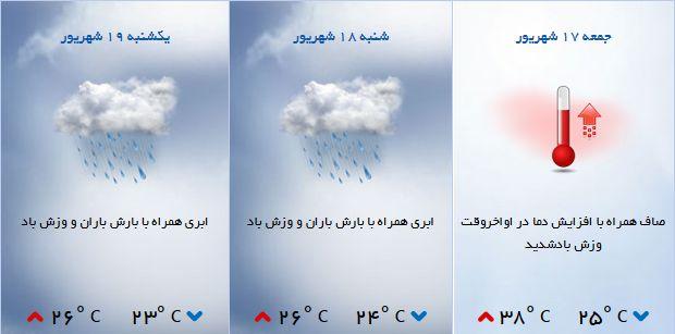 وضعیت آب و هوای سواحل شمالی مازندران