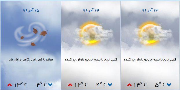 وضعیت آب و هوای شمال فردا، پنجشنبه و جمعه