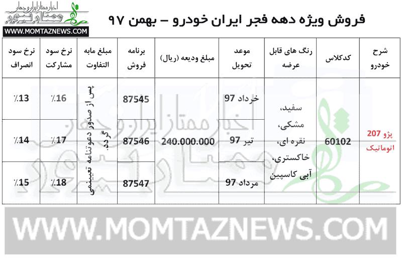 فروش ویژه ایران خودرو دهه فجر 96