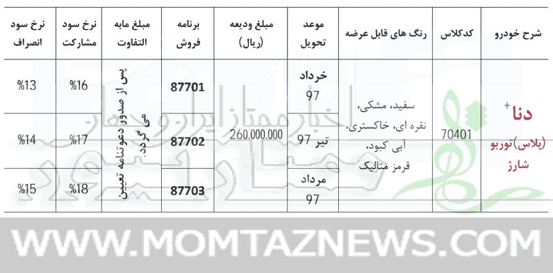 پیش فروش ویژه ایران خودرو