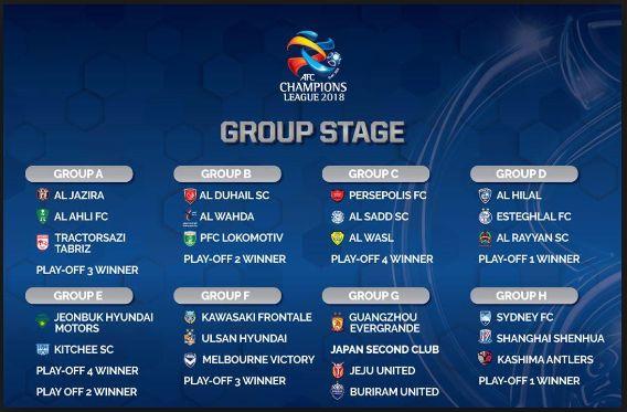 برنامه لیگ قهرمانان آسیا 2018