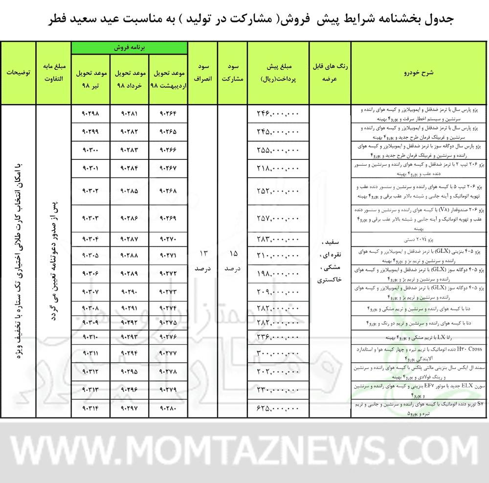 پیش فروش ایران خودرو به مناسبت عید فطر