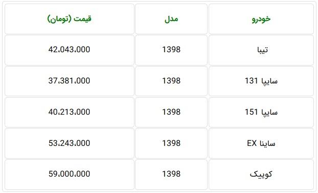 قیمت محصولات سایپا در سایت