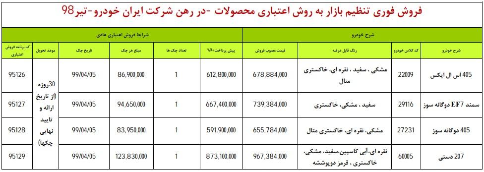 جدول فروش اقساطی ایران خودرو