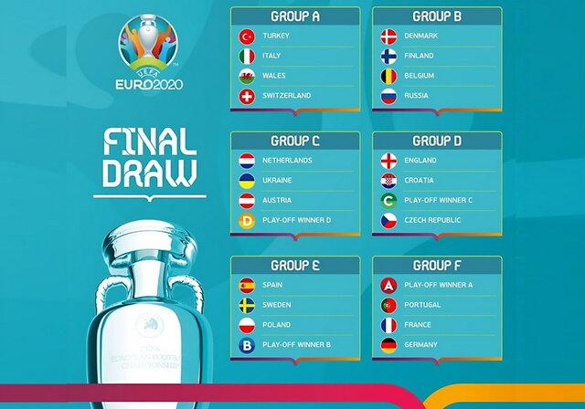 قرعهکشی یورو ۲۰۲۰ برگزار شد/آلمان، فرانسه و پرتغال در گروه مرگ