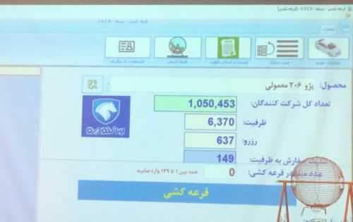 قرعهکشی فروش نقدی محصولات ایرانخودرو فردا برگزار میشود