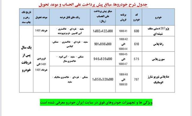 دومین پیشفروش محصولات ایرانخودرو در سال ۱۴۰۰