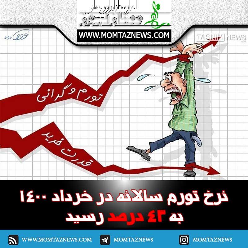 نرخ تورم سالانه در سال ۱۴۰۰ به ۴۳ درصد رسید (نرخ تورم خرداد ۱۴۰۰)