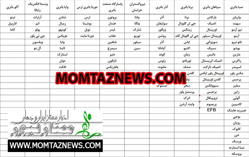 لیست تولید کنندگان باتری خودرو در ایران